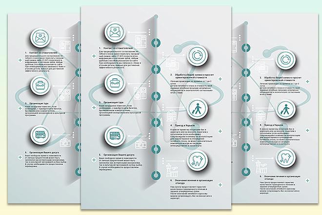 Инфографика любой сложности 18 - kwork.ru