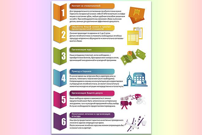 Инфографика любой сложности 17 - kwork.ru