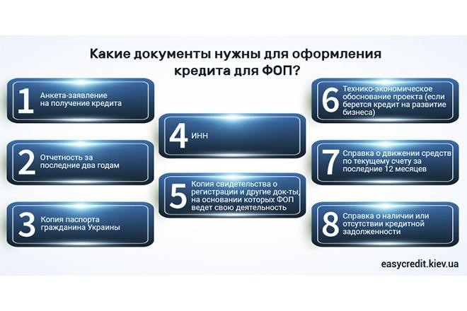 Инфографика любой сложности 12 - kwork.ru