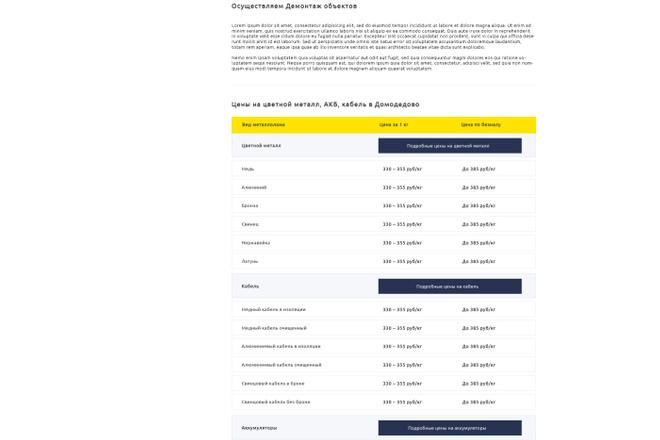 Дизайн одного блока Вашего сайта в PSD 39 - kwork.ru