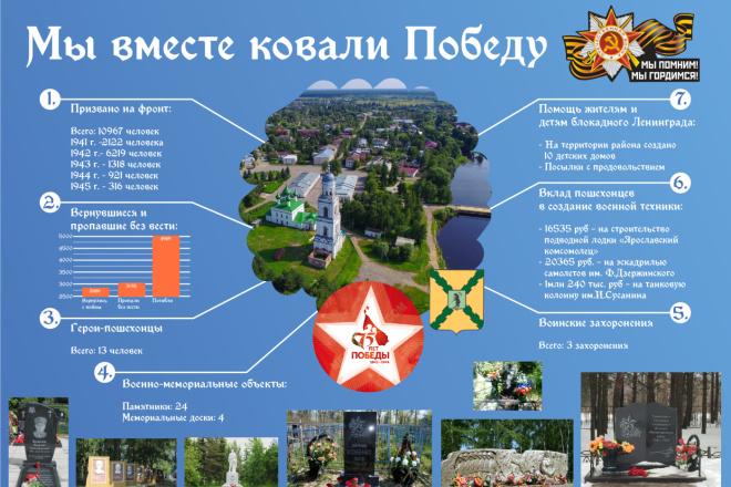 Инфографика по вашему рисунку 3 - kwork.ru