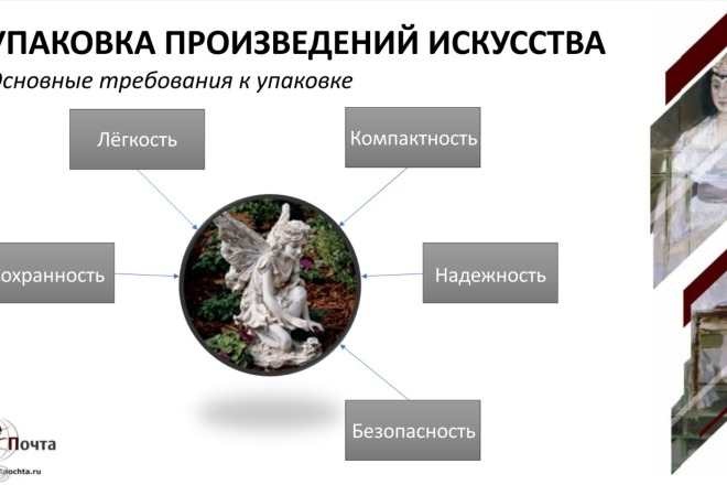 Создание красивой презентации 8 - kwork.ru