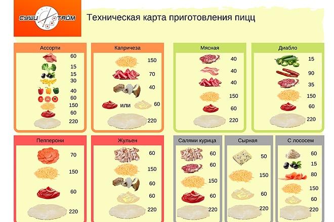 Создание инфографики 2 - kwork.ru