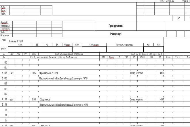 Напишу техпроцесс изготовления деталей 3 - kwork.ru