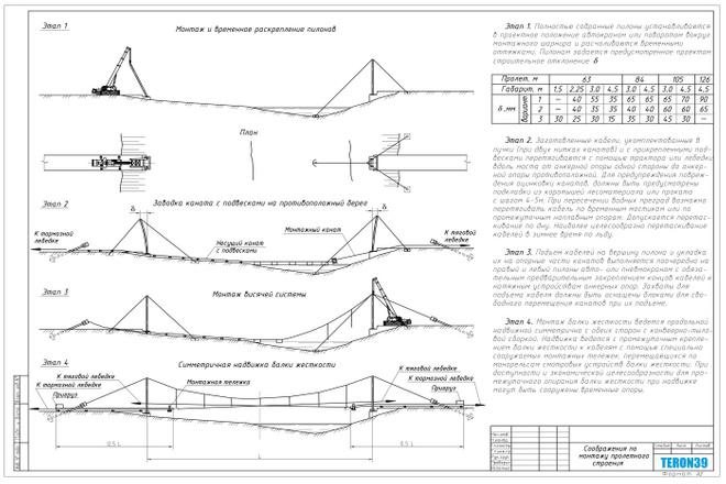 Только ручная оцифровка чертежей, сканов, схем, эскизов в AutoCAD 25 - kwork.ru