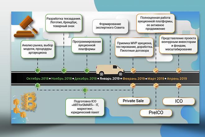 Инфографика любой сложности 11 - kwork.ru