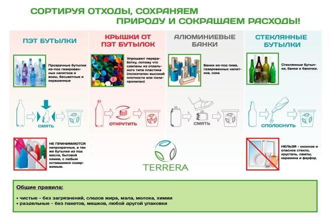 Рекламный плакат, афиша, постер 7 - kwork.ru
