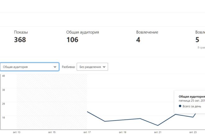 Программа раскрутки в Pinterest 6 - kwork.ru
