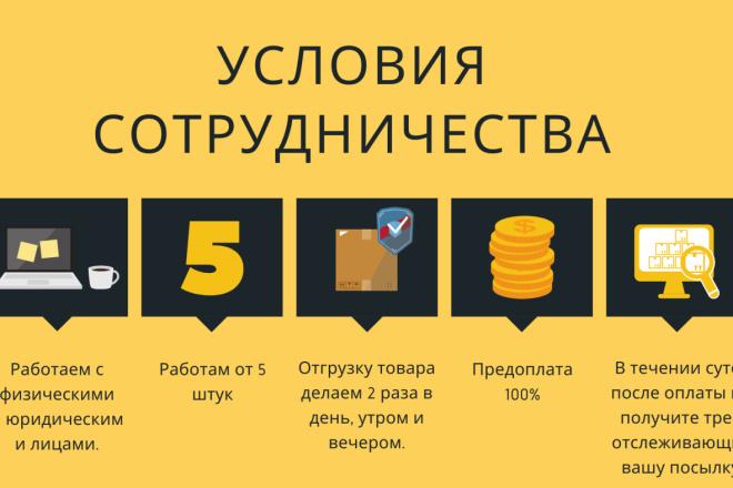 Стильный дизайн презентации 266 - kwork.ru