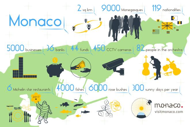 Красивая инфографика, которую поймёт ваша целевая аудитория 10 - kwork.ru