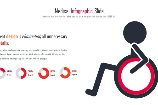 Инфографика на медицинскую тему. Шаблоны PowerPoint 18 - kwork.ru