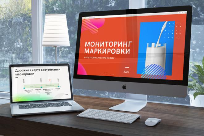 Создание и оформление презентаций 6 - kwork.ru