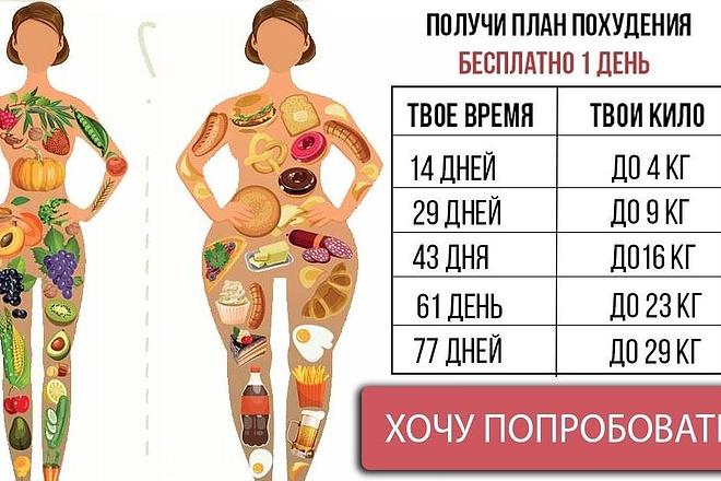 Тизеры 200 на 200. Кол-во 20 штук 2 - kwork.ru