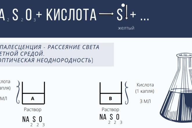 Стильный дизайн презентации 237 - kwork.ru