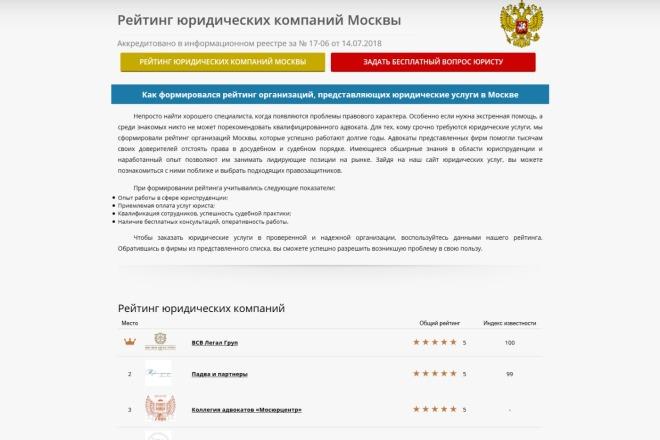 Копирование лендингов, страниц сайта, отдельных блоков 1 - kwork.ru