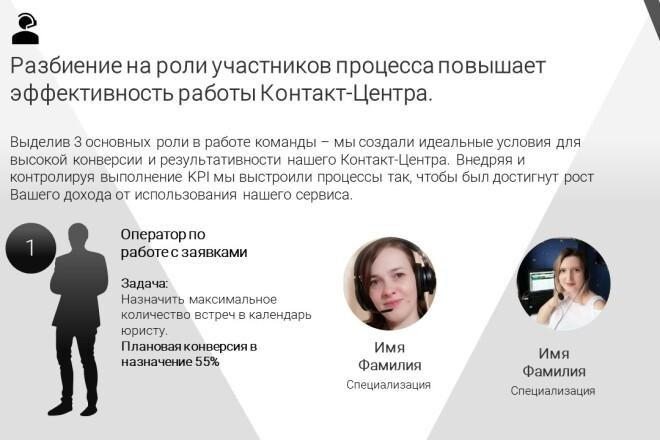 Сделаю продающую презентацию 3 - kwork.ru