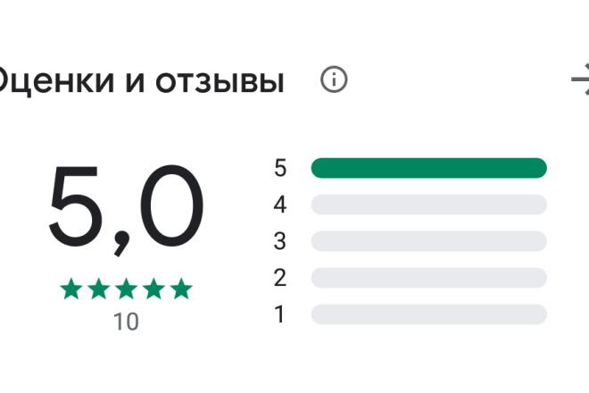 60 установок приложения Android в Play Market реальными людьми 4 - kwork.ru