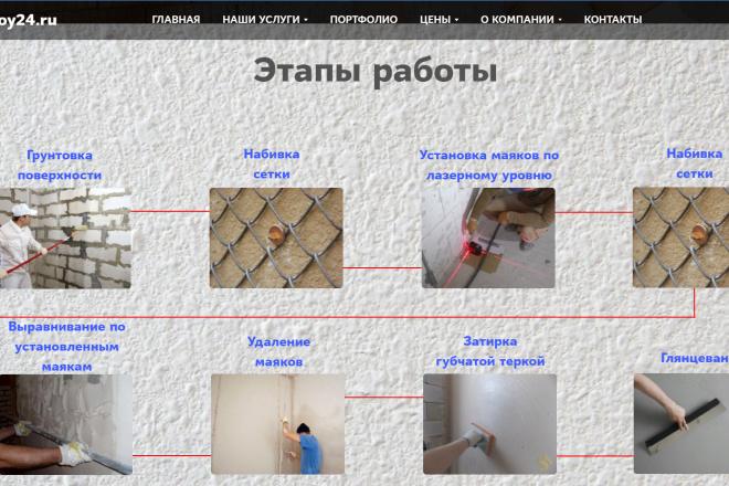 Создание сайта - Landing Page на Тильде 173 - kwork.ru