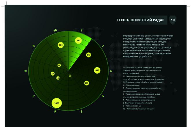 Презентация в PDF 1 - kwork.ru