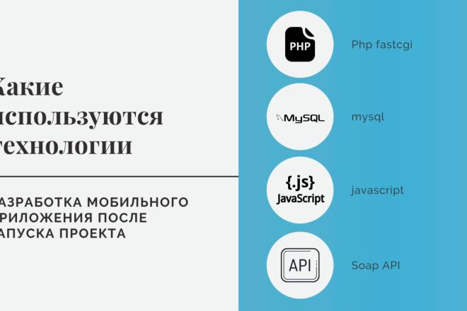Стильный дизайн презентации 104 - kwork.ru