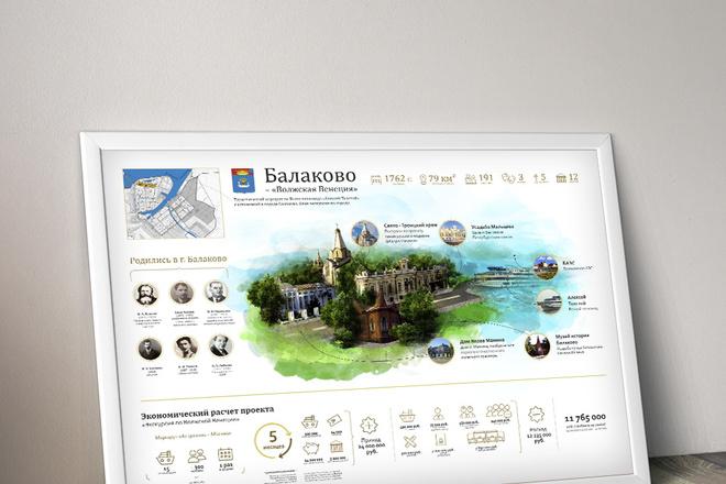 Разработаю уникальную инфографику. Современно, качественно и быстро 36 - kwork.ru