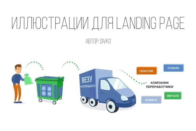 Создание иллюстрации в любой стилизации 11 - kwork.ru