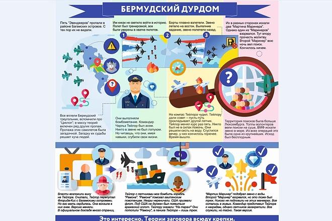 Создам инфографику 7 - kwork.ru