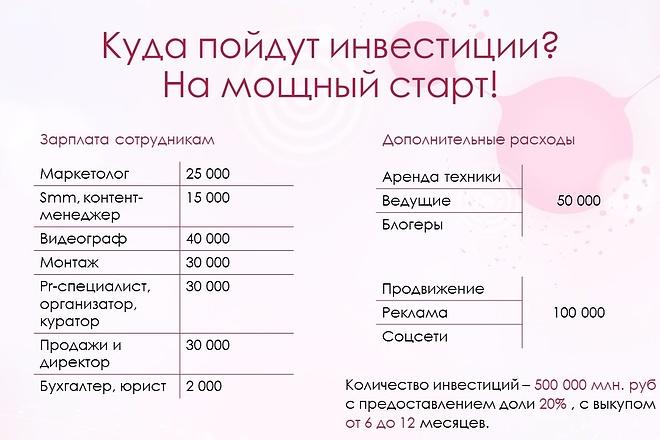 Красиво, стильно и оригинально оформлю презентацию 87 - kwork.ru