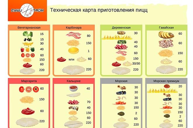 Создание инфографики 1 - kwork.ru