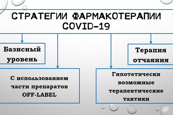 Создание презентаций 26 - kwork.ru