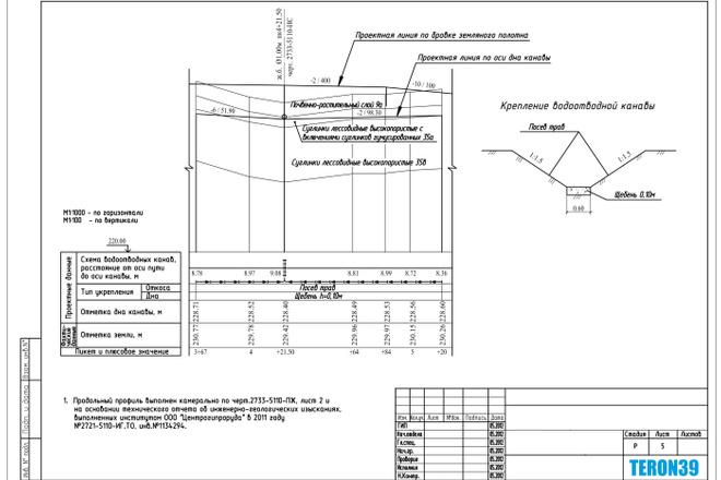 Только ручная оцифровка чертежей, сканов, схем, эскизов в AutoCAD 24 - kwork.ru