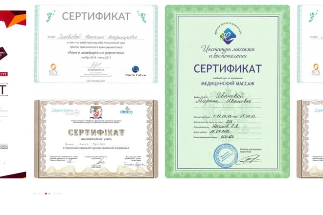 Сайт под ключ. Landing Page. Backend 30 - kwork.ru