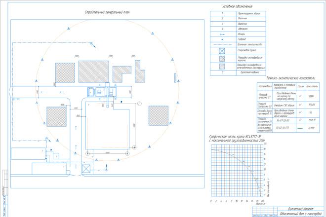 Выполнение планов, фасадов, деталей, схем 9 - kwork.ru