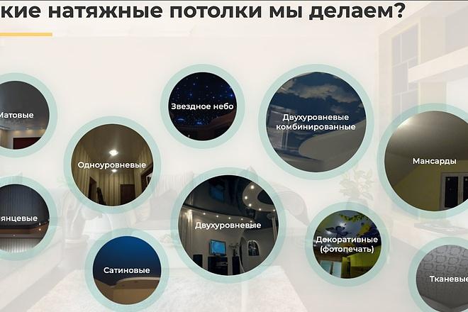 Вёрстка сайтов по доступной цене 139 - kwork.ru