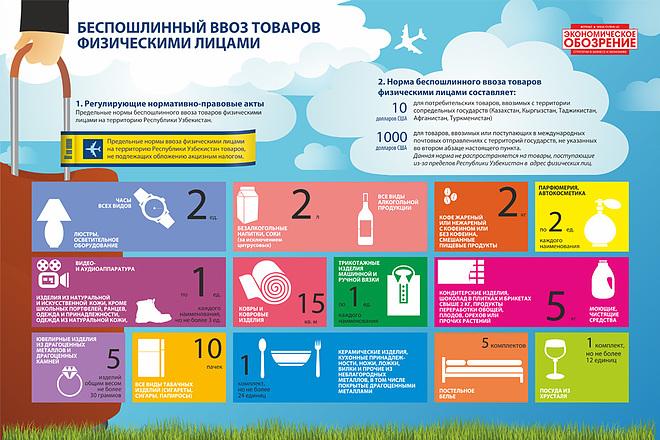 2800 шаблонов для создания инфографики 10 - kwork.ru
