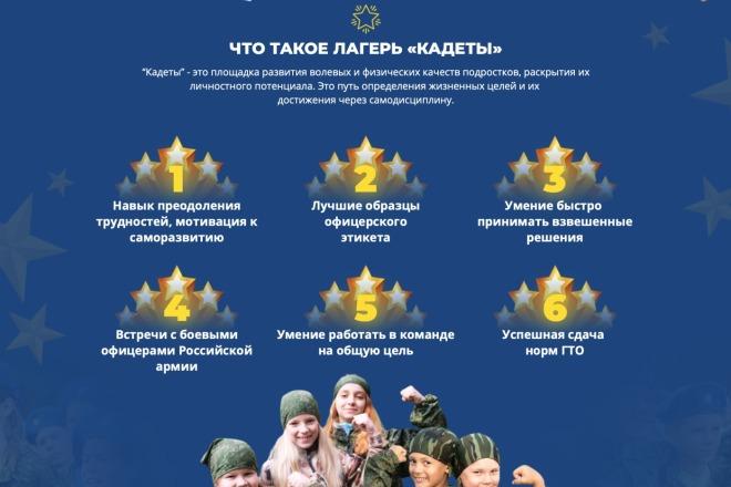 Вёрстка сайтов по доступной цене 39 - kwork.ru