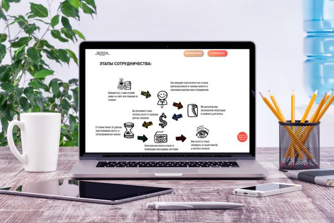 Продающий Landing Page под ключ 28 - kwork.ru