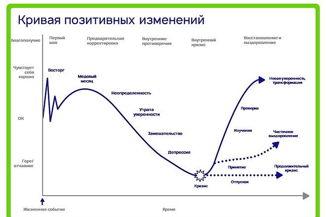 Красиво, стильно и оригинально оформлю презентацию 174 - kwork.ru