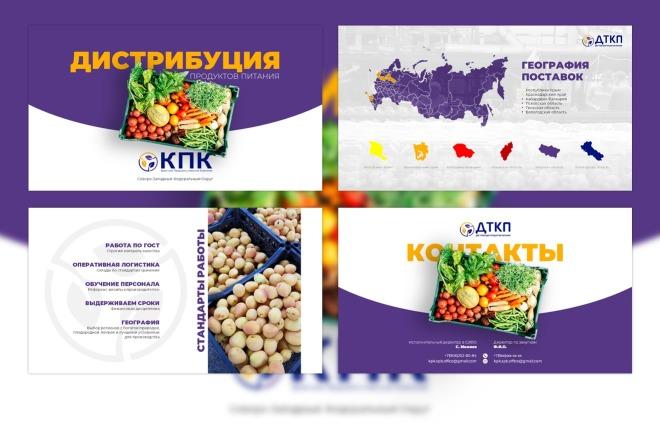 Оформление презентации товара, работы, услуги 36 - kwork.ru