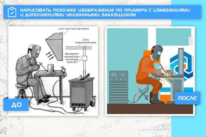 Отрисовка в векторе логотипов и изображений 7 - kwork.ru