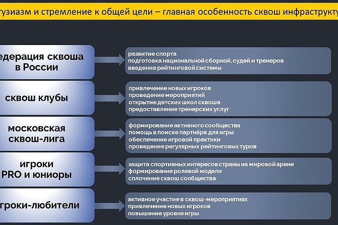 Отредактирую Вашу презентацию PowerPoint 4 - kwork.ru