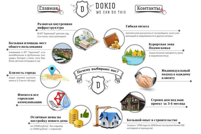 Нарисую инфографику 16 - kwork.ru