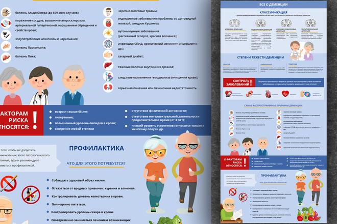 Нарисую инфографику 18 - kwork.ru