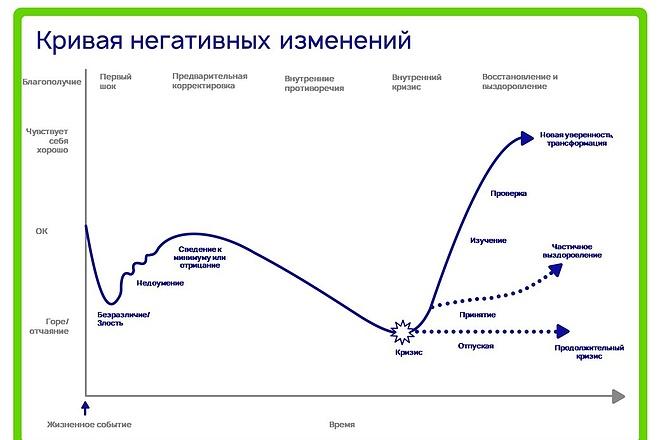 Красиво, стильно и оригинально оформлю презентацию 172 - kwork.ru