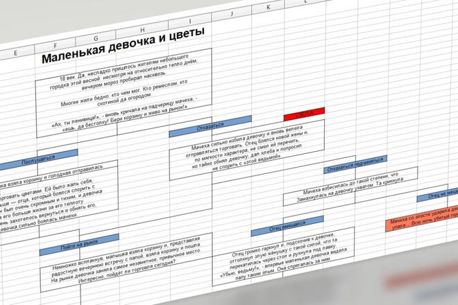 Сценарий для мобильной игры 7 - kwork.ru