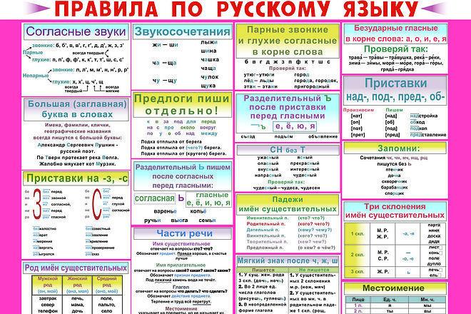 Отрисую в векторное изображение по картинке, рисунку 40 - kwork.ru