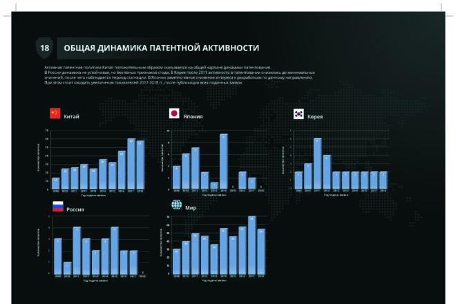 Презентация в PDF 2 - kwork.ru