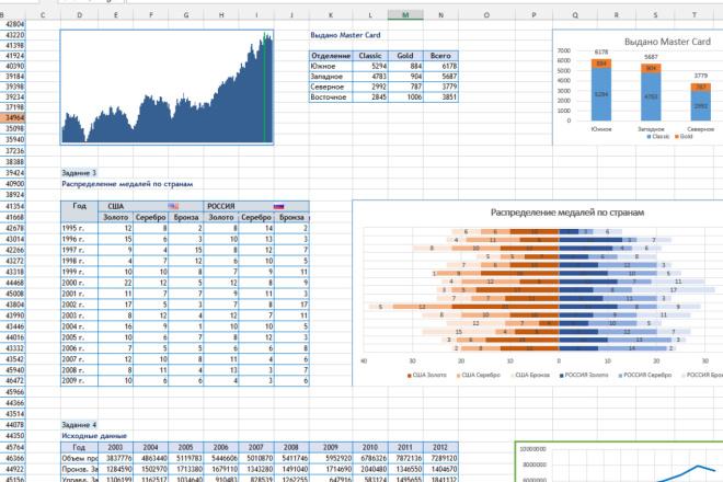 Excel формулы, сводные таблицы, макросы 23 - kwork.ru
