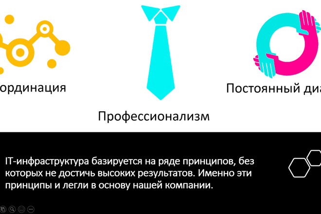 Создание презентации любой сложности 8 - kwork.ru