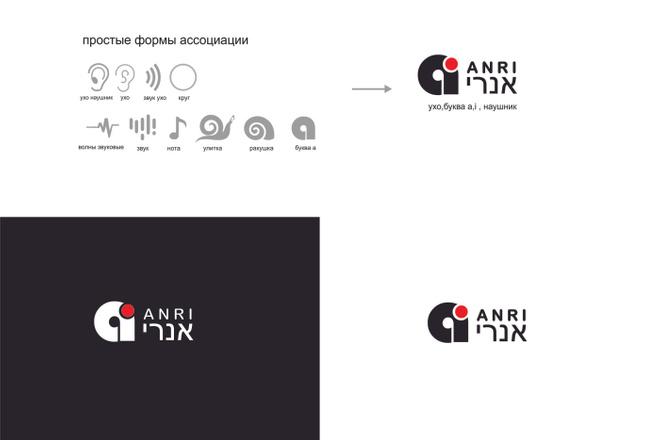 Разработаю логотип + подарок 53 - kwork.ru